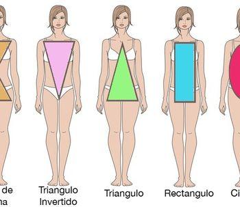 Tipos de cuerpos en mujeres