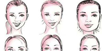 Tipo de rostro
