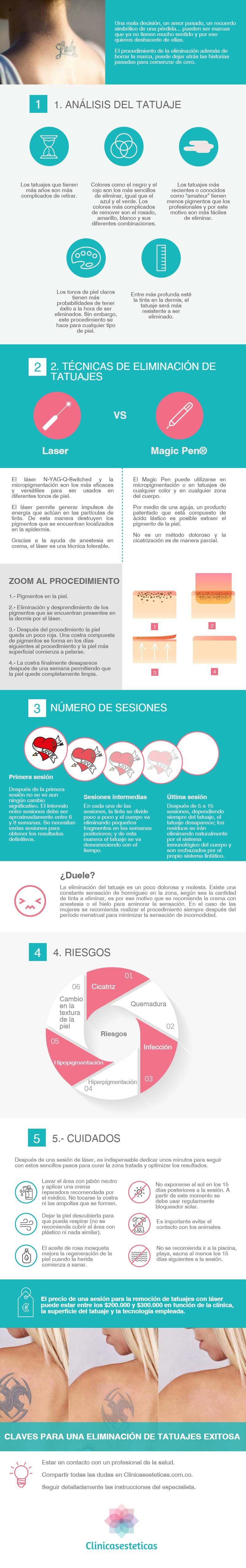 infografia-todo.jpg